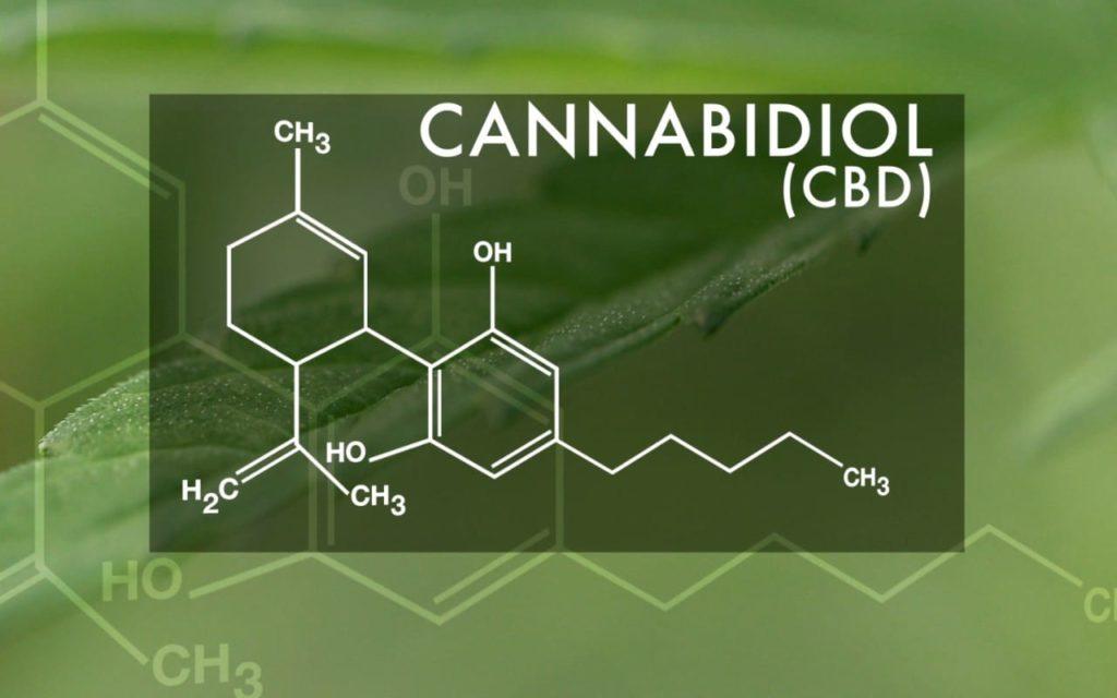struttura molecolare del cbd